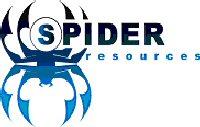 Spider Resources Inc.