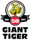 Giant Tiger Stores Limited