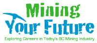 Mining Your Future