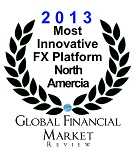 Global Financial Market Review