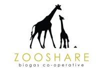 ZooShare Biogas Co-operative Inc.